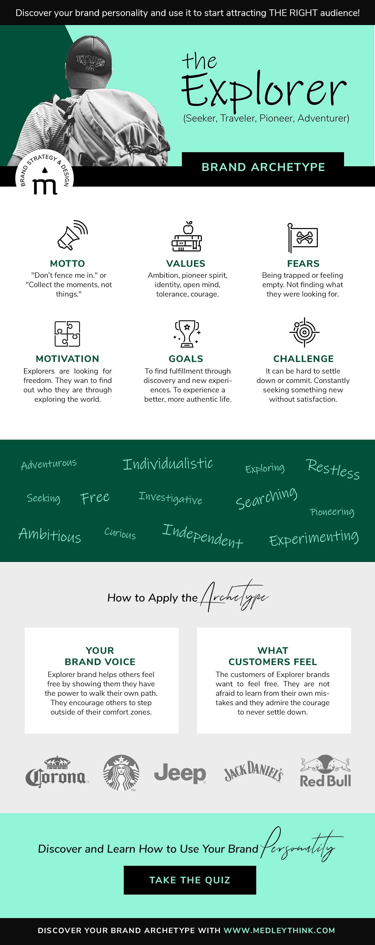 Explorer Brand Archetype // Get confident about your brand personality